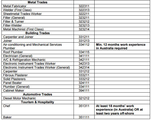 489移民职业清单更新内容